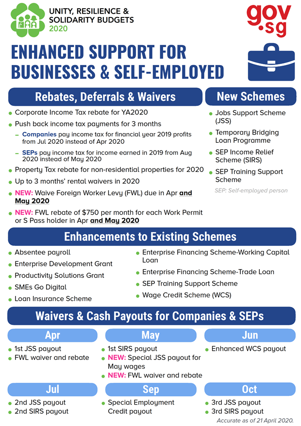 businesses-disbursement